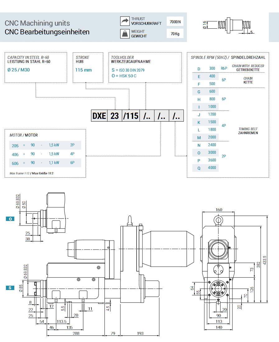 dxe23-115-en-de